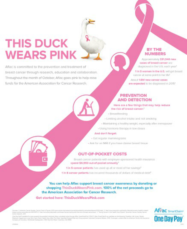 Ways To Support A Loved One With Breast Cancer #ThisDuckWearsPink graphic